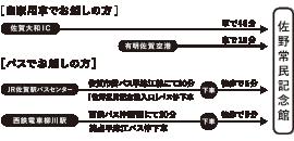 三重津海軍所跡までの交通
